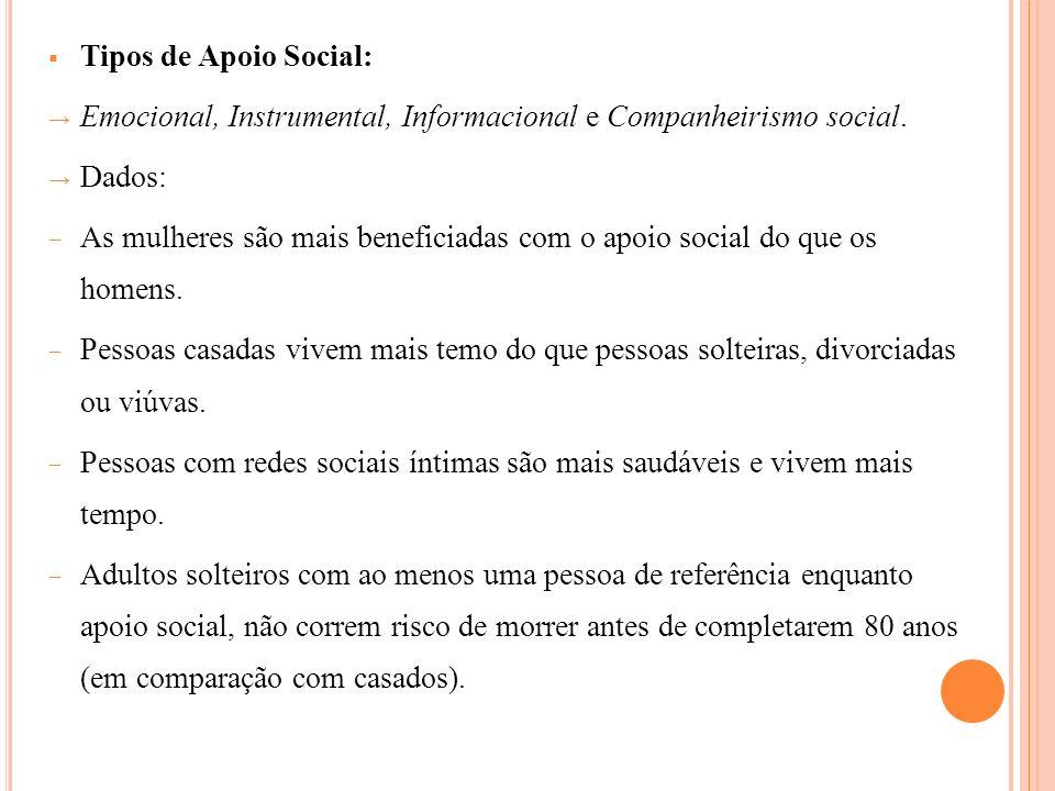 Tipos de Apoio Social:Emocional, Instrumental, Informacional e Companheirismo social. Dados: