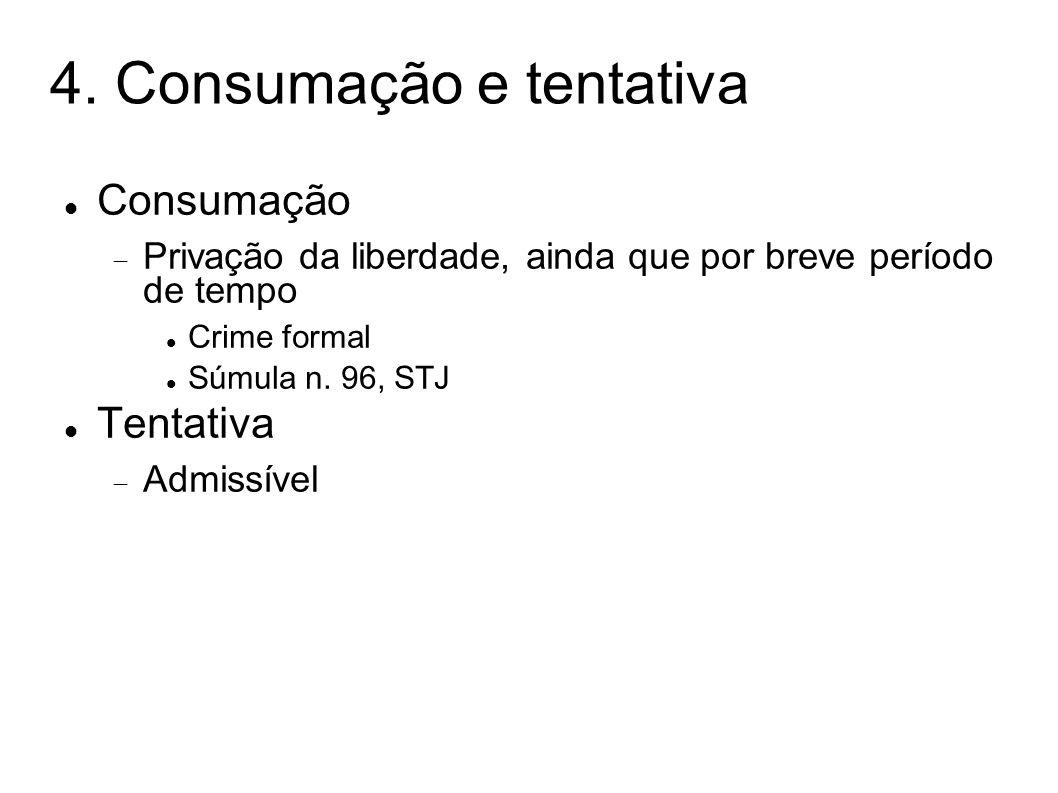 4. Consumação e tentativa