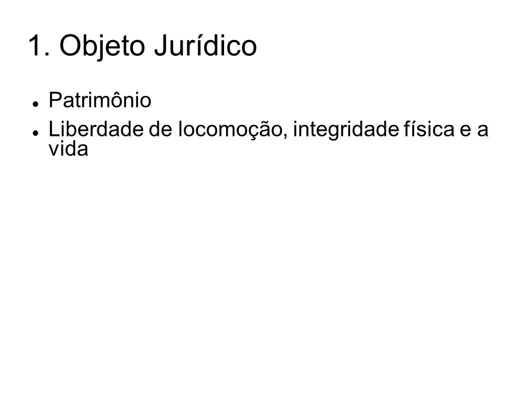 1. Objeto Jurídico Patrimônio