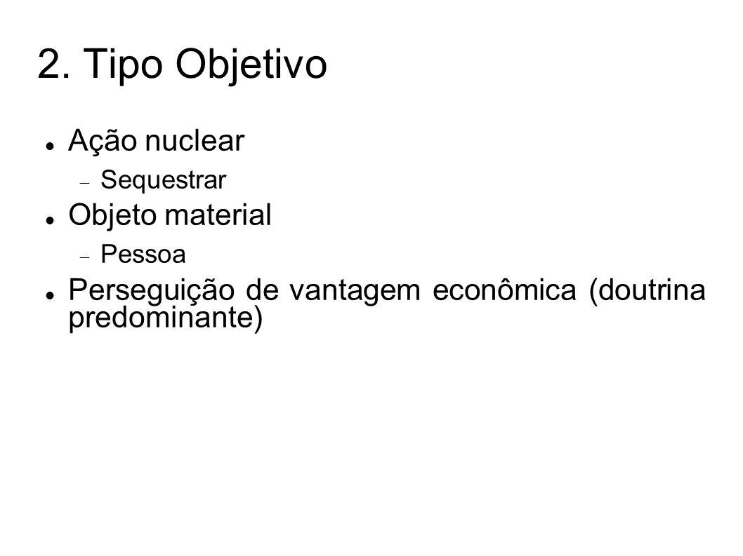 2. Tipo Objetivo Ação nuclear Objeto material