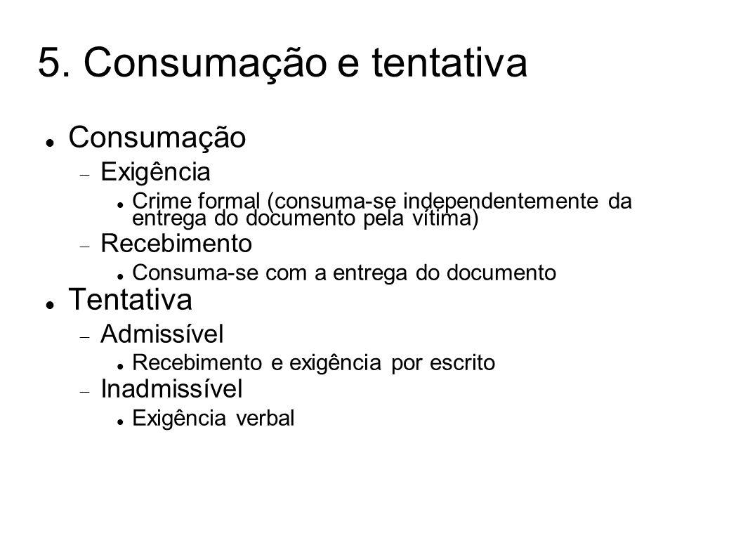 5. Consumação e tentativa