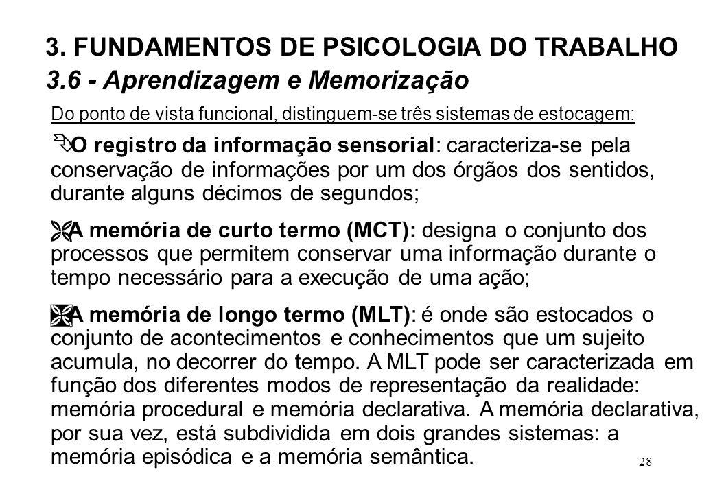 3. FUNDAMENTOS DE PSICOLOGIA DO TRABALHO
