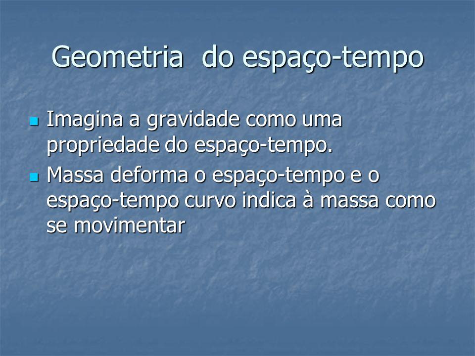 Geometria do espaço-tempo
