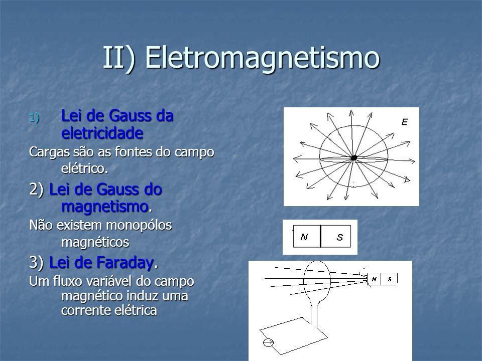 II) Eletromagnetismo Lei de Gauss da eletricidade