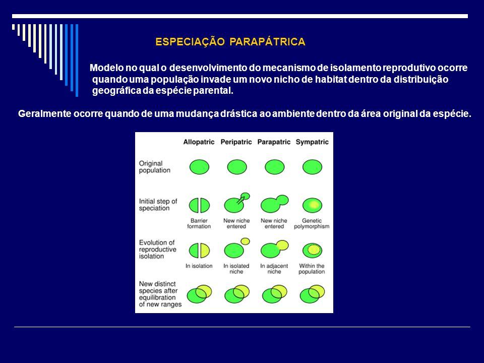 ESPECIAÇÃO PARAPÁTRICA