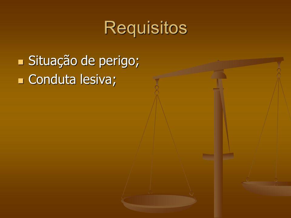 Requisitos Situação de perigo; Conduta lesiva;