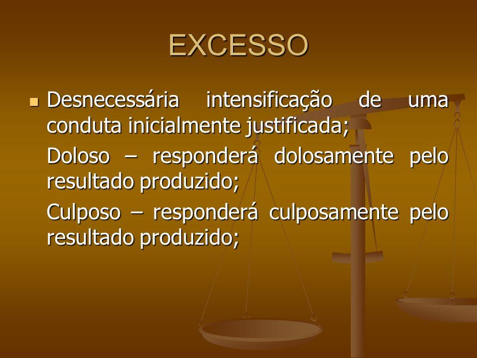 EXCESSODesnecessária intensificação de uma conduta inicialmente justificada; Doloso – responderá dolosamente pelo resultado produzido;