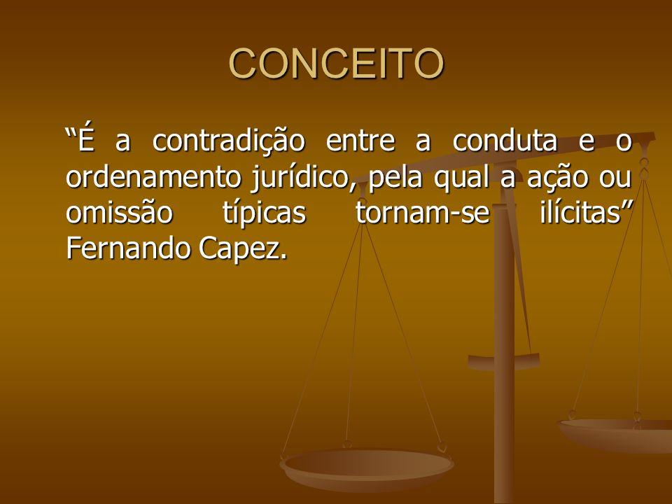 CONCEITO É a contradição entre a conduta e o ordenamento jurídico, pela qual a ação ou omissão típicas tornam-se ilícitas Fernando Capez.