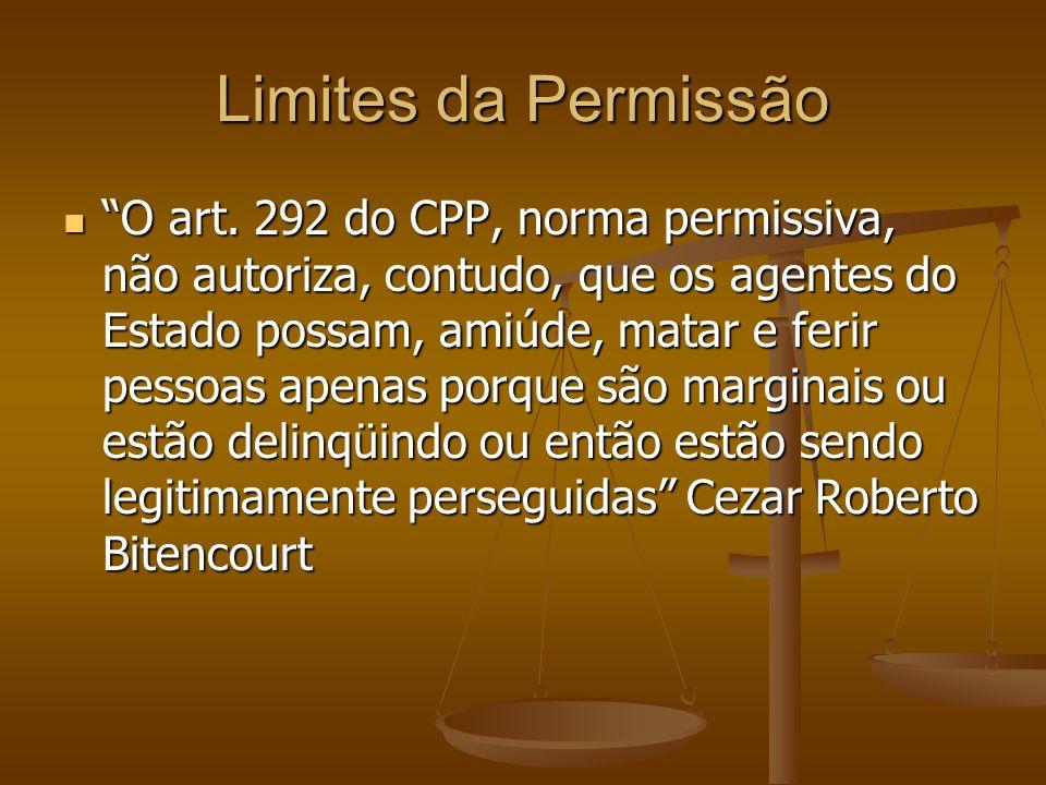 Limites da Permissão
