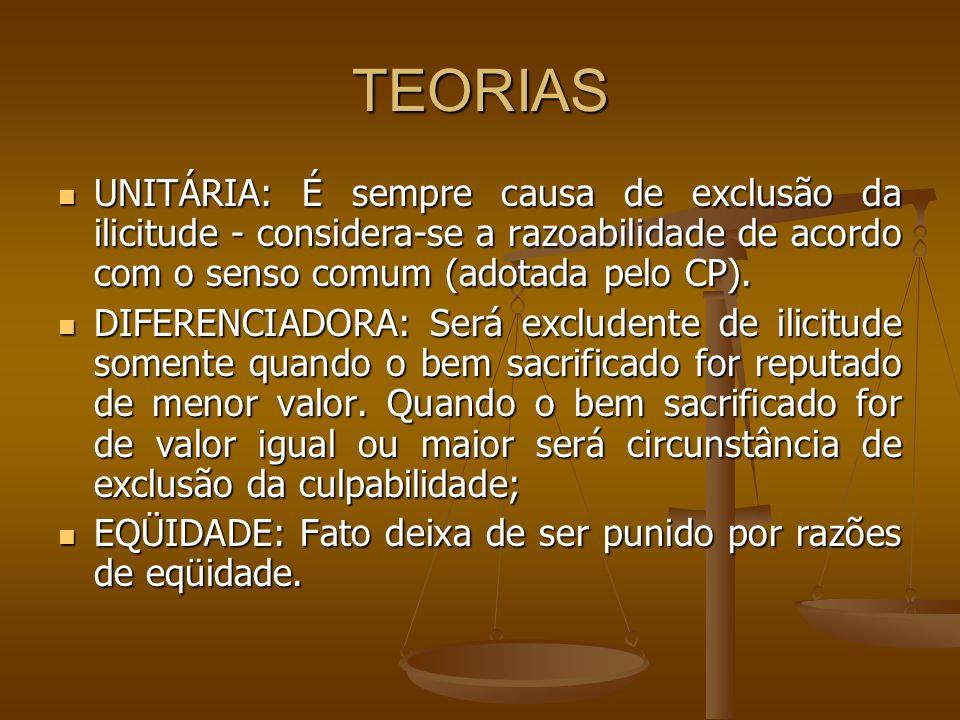 TEORIAS UNITÁRIA: É sempre causa de exclusão da ilicitude - considera-se a razoabilidade de acordo com o senso comum (adotada pelo CP).