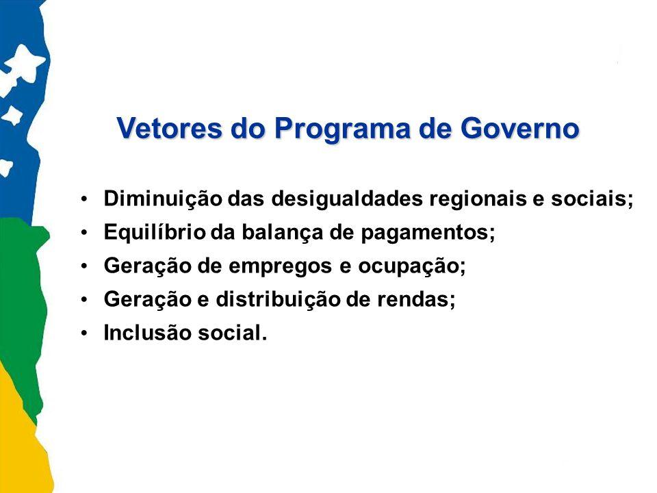 Vetores do Programa de Governo