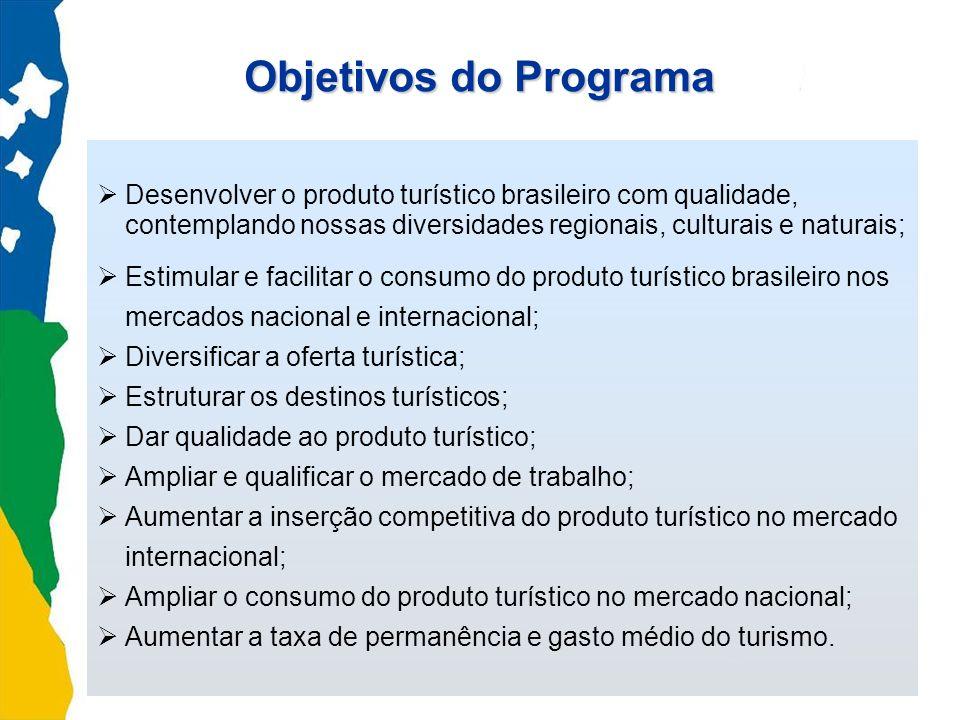 Objetivos do Programa Desenvolver o produto turístico brasileiro com qualidade, contemplando nossas diversidades regionais, culturais e naturais;