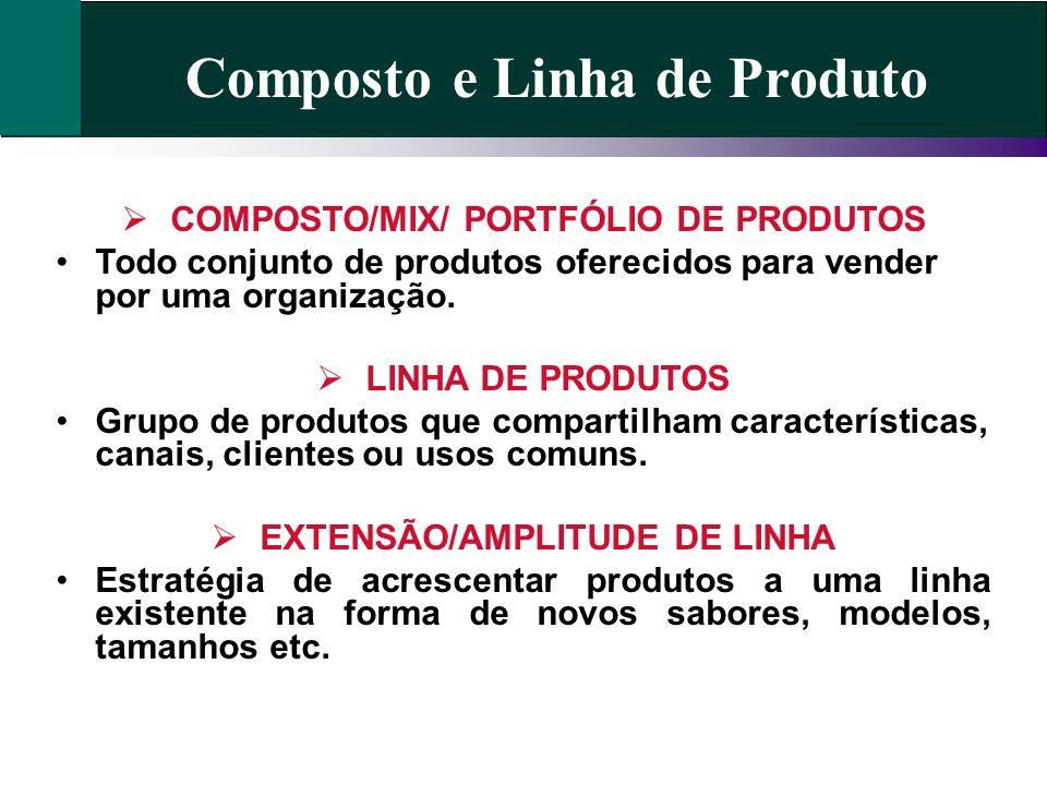 Composto e Linha de Produto