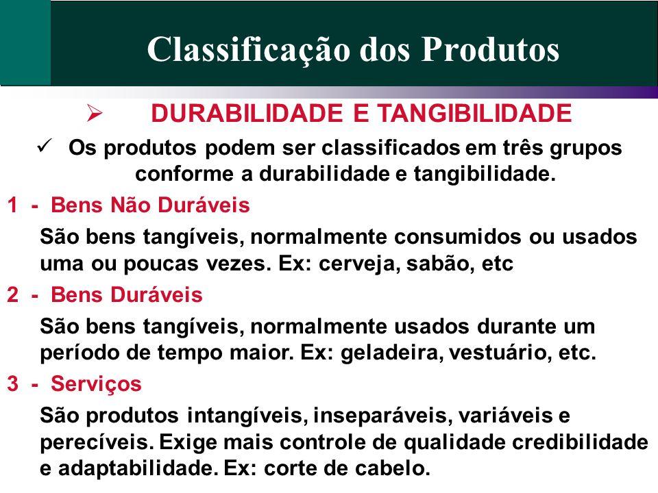Classificação dos Produtos DURABILIDADE E TANGIBILIDADE