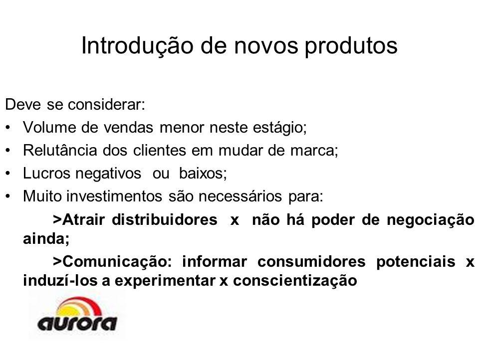 Introdução de novos produtos