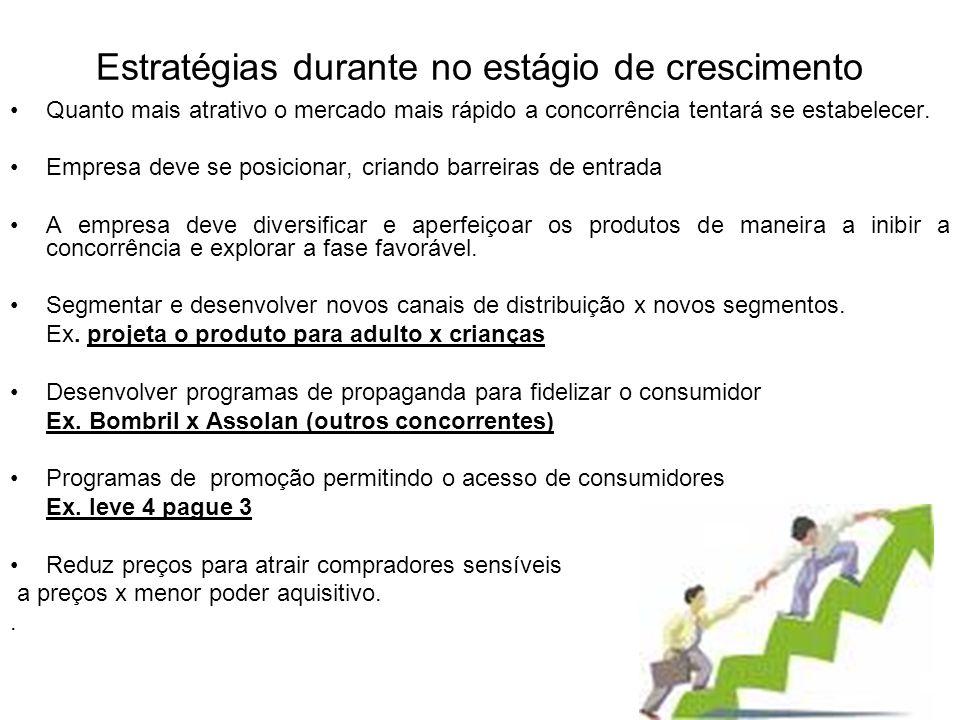 Estratégias durante no estágio de crescimento