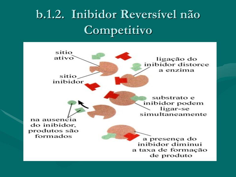 b.1.2. Inibidor Reversível não Competitivo