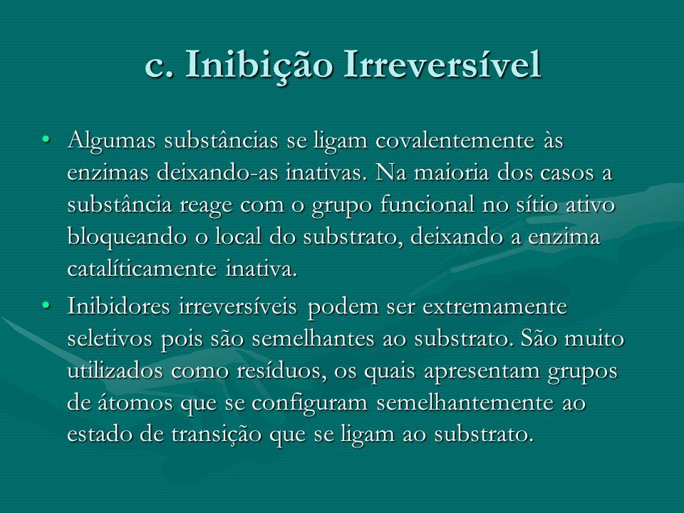 c. Inibição Irreversível
