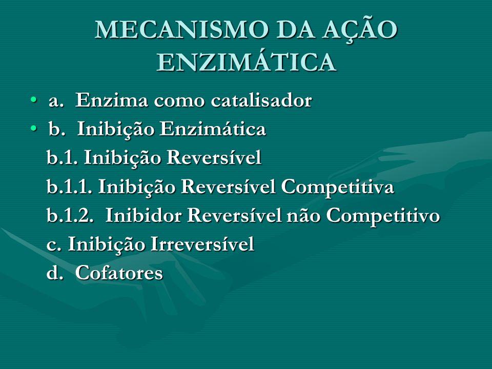 MECANISMO DA AÇÃO ENZIMÁTICA
