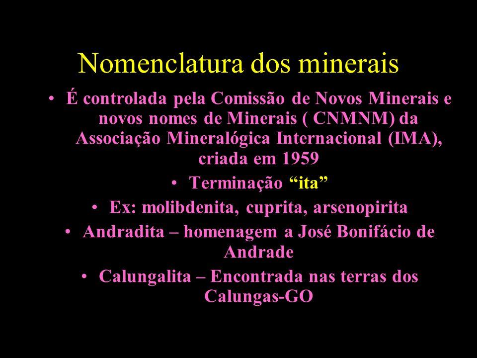 Nomenclatura dos minerais