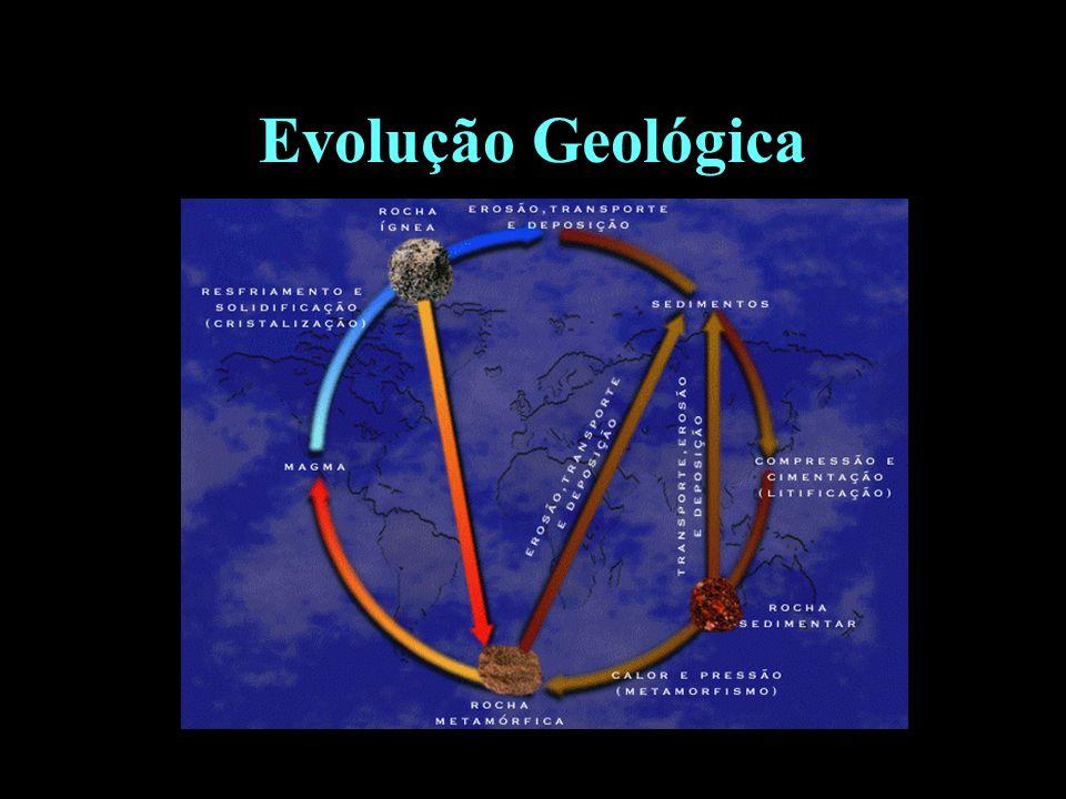 Evolução Geológica Divisão em 02 continentes