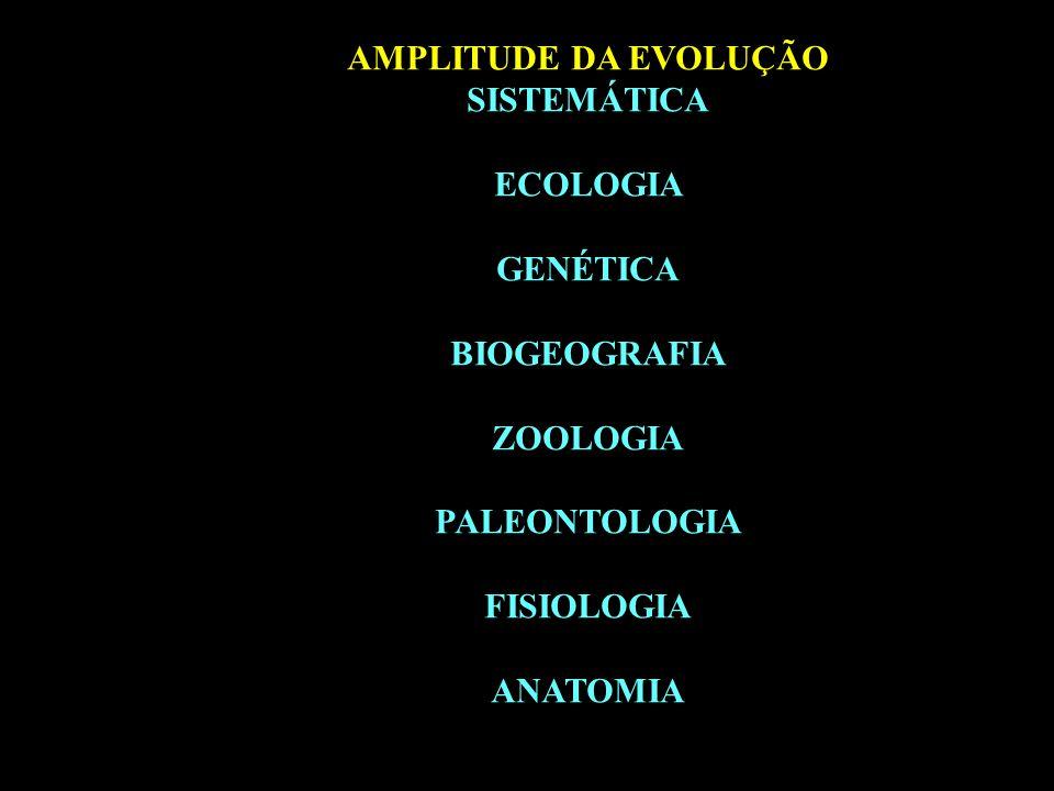 AMPLITUDE DA EVOLUÇÃO SISTEMÁTICA. ECOLOGIA. GENÉTICA. BIOGEOGRAFIA. ZOOLOGIA. PALEONTOLOGIA. FISIOLOGIA.