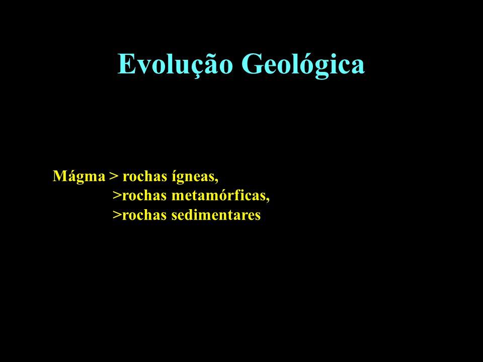 Evolução Geológica Mágma > rochas ígneas, >rochas metamórficas,