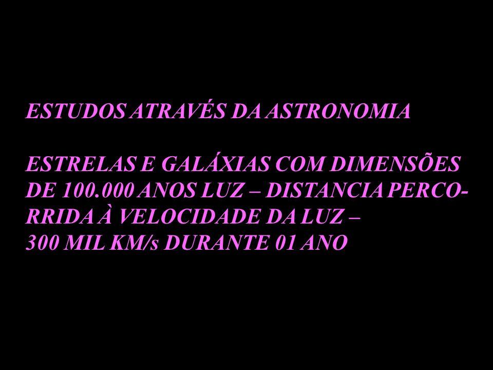 ESTRUTURA DO UNIVERSO ESTUDOS ATRAVÉS DA ASTRONOMIA