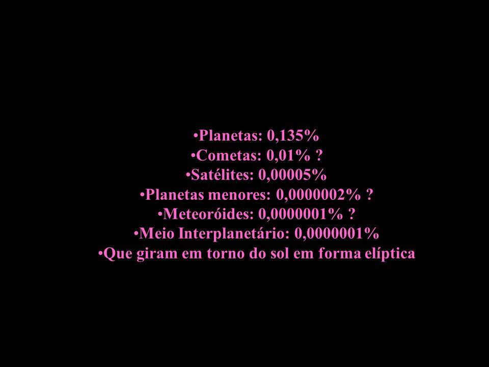 O sistema solar O Sol contém 99,85% de toda a matéria do Sistema Solar