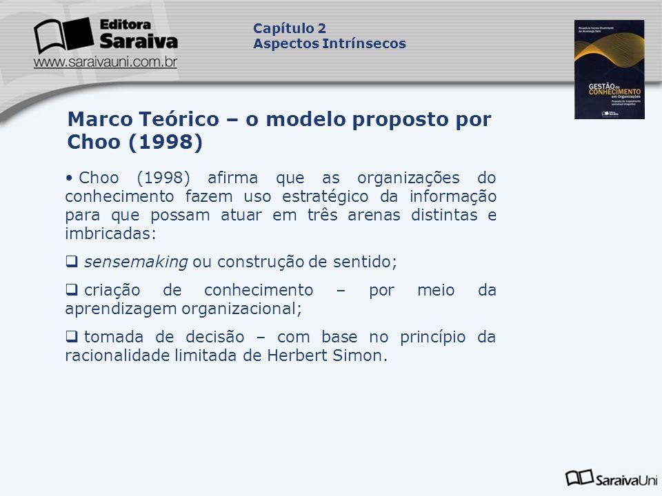 Marco Teórico – o modelo proposto por Choo (1998)