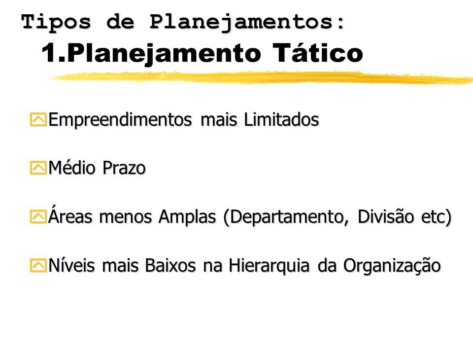 1.Planejamento Tático Tipos de Planejamentos: