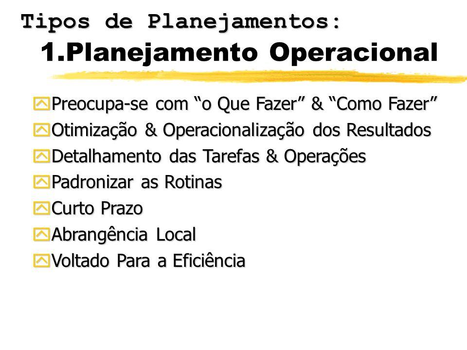 1.Planejamento Operacional
