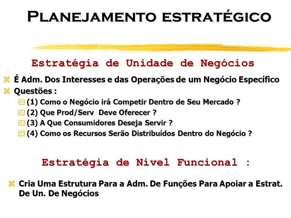 Estratégia de Unidade de Negócios Estratégia de Nível Funcional :