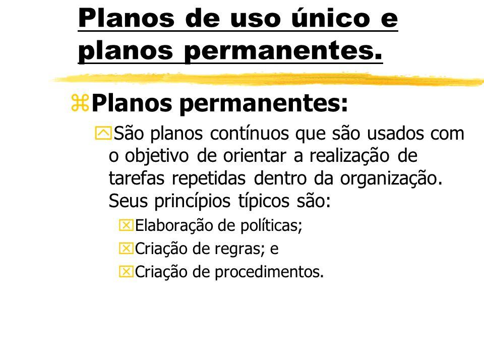 Planos de uso único e planos permanentes.