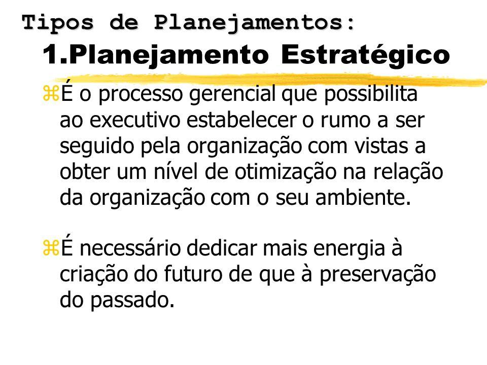 1.Planejamento Estratégico
