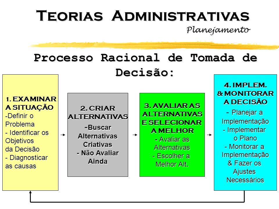 Processo Racional de Tomada de Decisão: ALTERNATIVAS E SELECIONAR