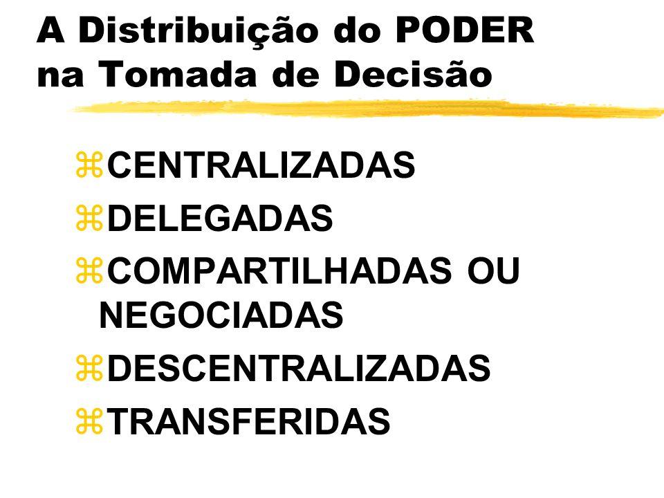 A Distribuição do PODER na Tomada de Decisão