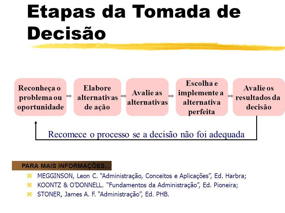 Prof. Eliseu V Machado Jr, M.Sc.