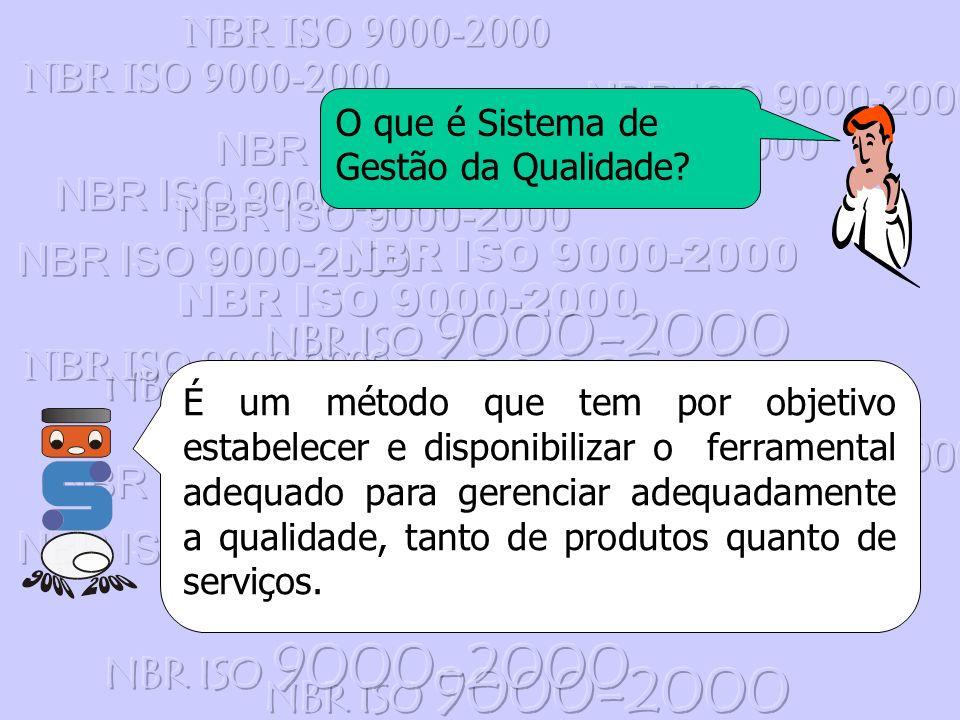 NBR ISO 9000-2000 O que é Sistema de Gestão da Qualidade