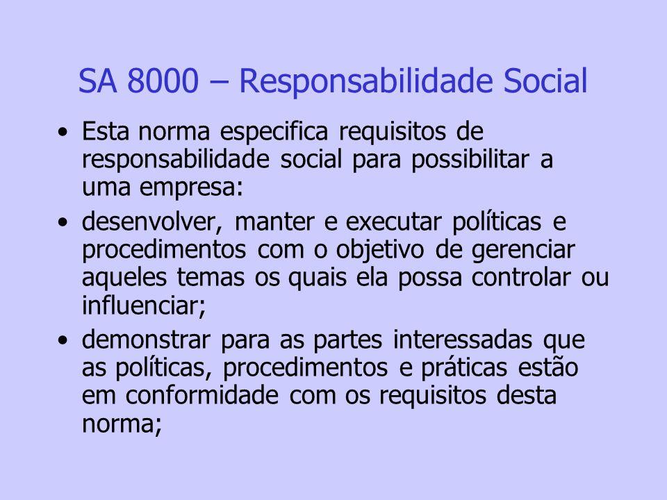 SA 8000 – Responsabilidade Social