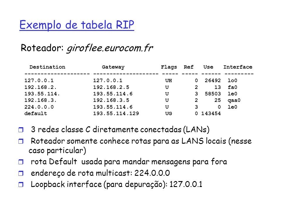Exemplo de tabela RIP Roteador: giroflee.eurocom.fr