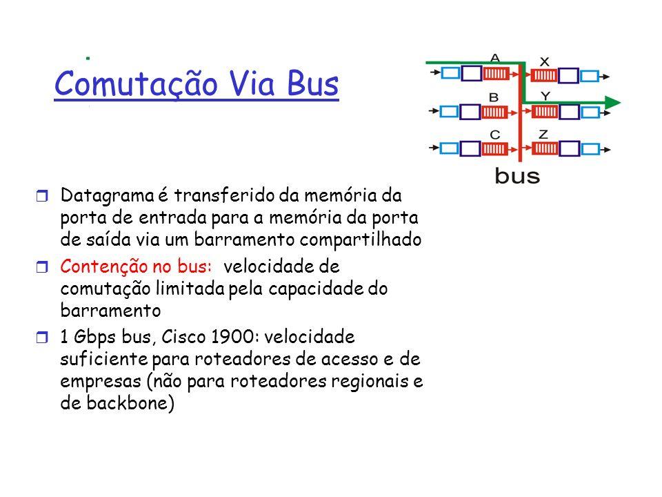 Comutação Via Bus Datagrama é transferido da memória da porta de entrada para a memória da porta de saída via um barramento compartilhado.