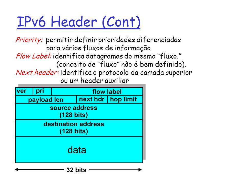 IPv6 Header (Cont) Priority: permitir definir prioridades diferenciadas. para vários fluxos de informação.