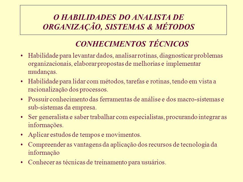 O HABILIDADES DO ANALISTA DE ORGANIZAÇÃO, SISTEMAS & MÉTODOS