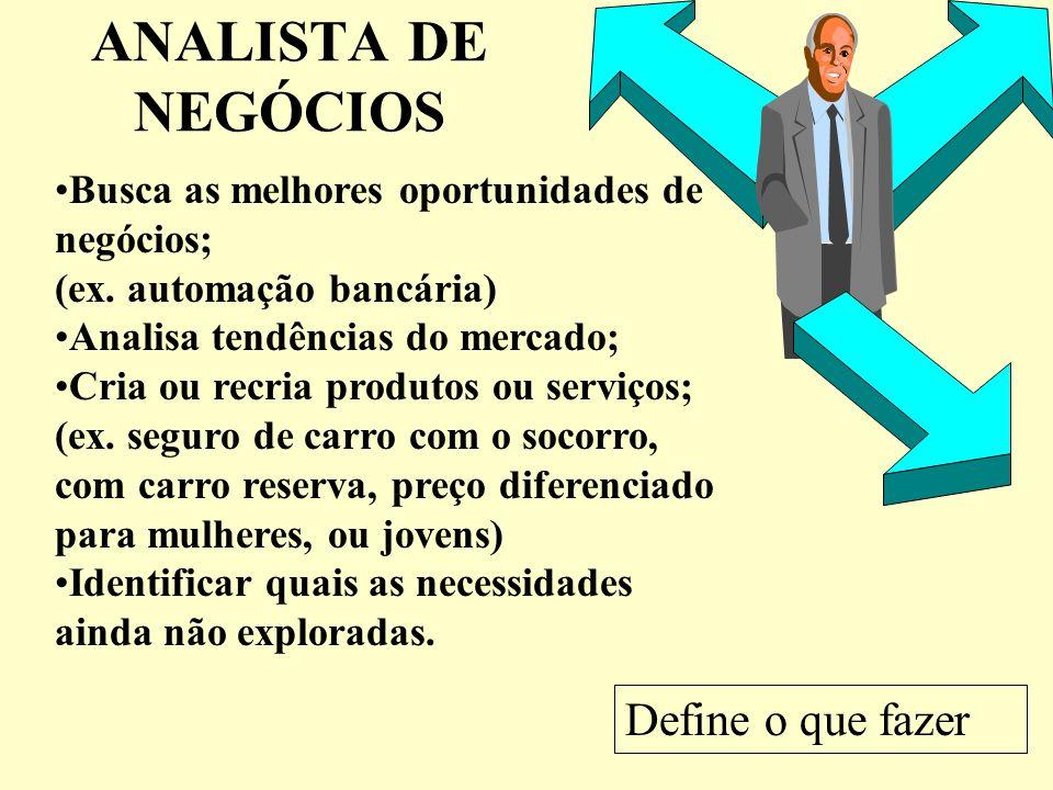 ANALISTA DE NEGÓCIOS Define o que fazer