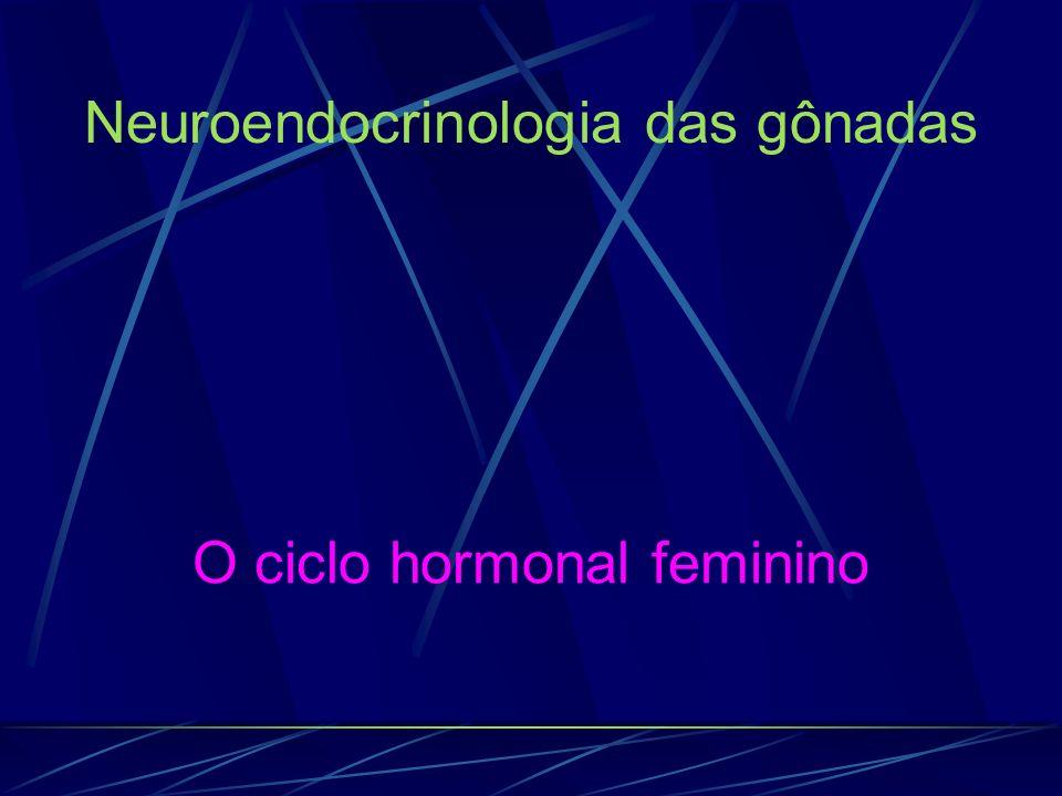 Neuroendocrinologia das gônadas