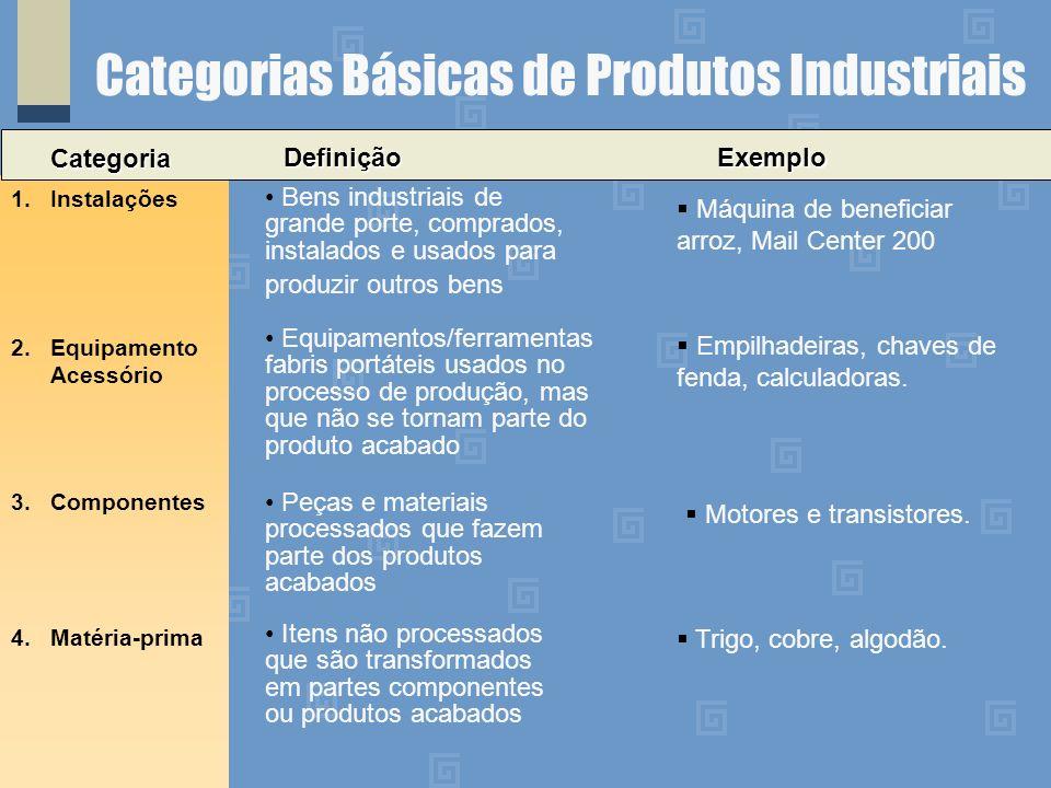 Categorias Básicas de Produtos Industriais