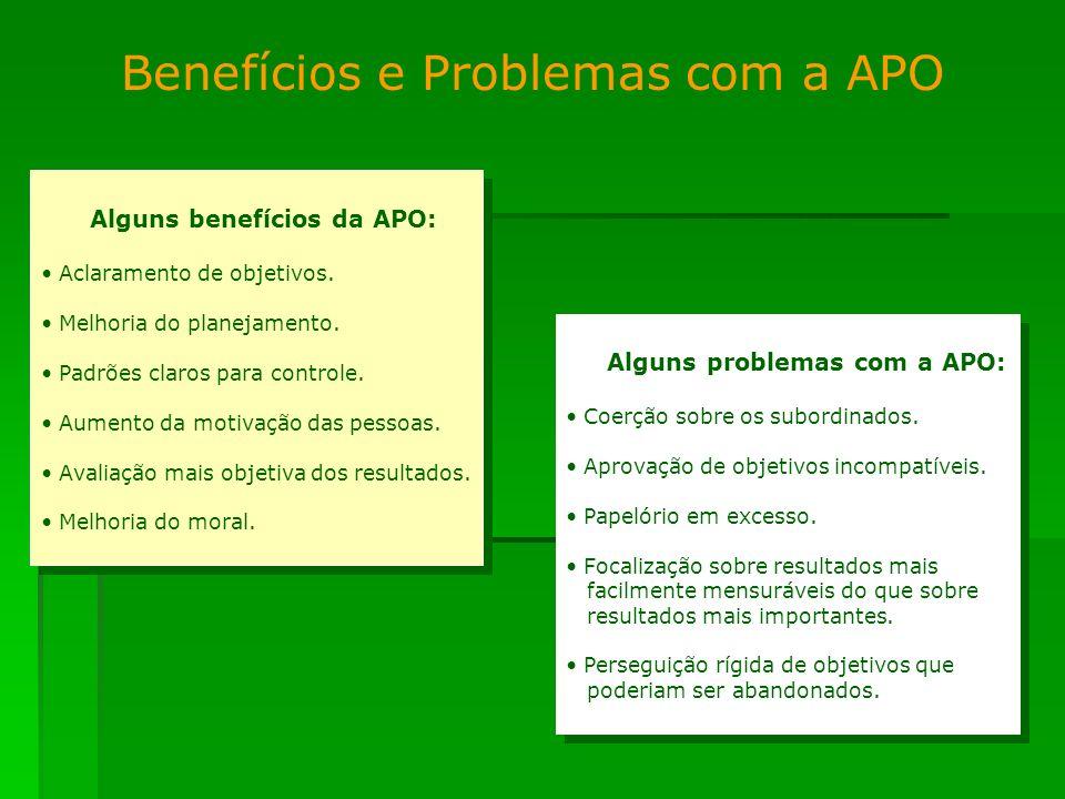 Benefícios e Problemas com a APO