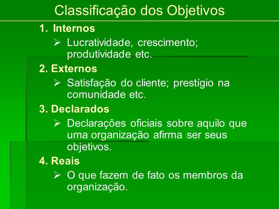 Classificação dos Objetivos