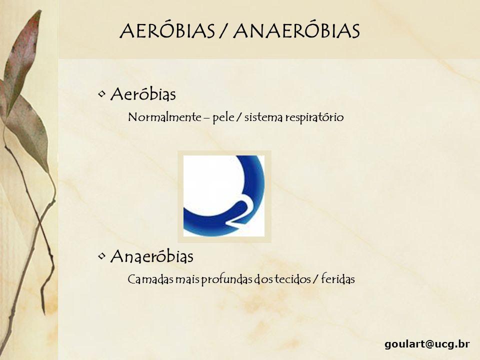 AERÓBIAS / ANAERÓBIAS Aeróbias Anaeróbias